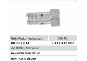 2417413082 Man Tazyik Sibobu