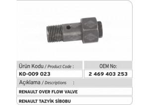 2469403253 Renault Tazyik Sibobu